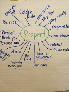 Ms. Sepp's Counselor Corner: Our Kindergarteners are Respectful