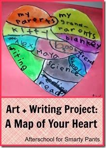 An art and Writing Project for #elementaryschool – A Map of Your Heart