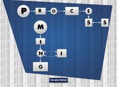 El process mining o minería de datos, es un proceso de gestión técnica que permite el análisis de los procesos de negocio basados en registros de eventos (entradas de datos). Big Data, Bar Chart, Event Registration, Entrance Halls, Business, Management, Bar Graphs