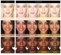 Colorimetry of the skin: How to identify skin tone and subtom Make Beauty, Beauty Makeup, How To Make Hair, Make Up, Neutral Skin Tone, Yellow Skin Tone, Blue Yellow, Skin Color Chart, Skin Undertones