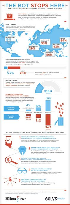 The bot stops here #infographic