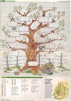 As Tontas Vão Ao Céu: Gráfico de Árvore Genealogica em Ponto Cruz