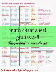 on the Right is offering a free printable math cheat sheet for those of us that could use a memory jolt in middle school math!