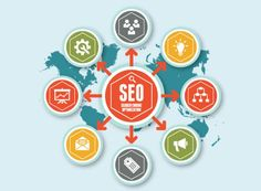 Reasons to Combine Seo + PPC Complete SEO Strategy