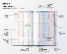 ジブン手帳のご紹介 - ジブン手帳2017│コクヨ ステーショナリー