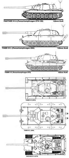 Panther III L Tiger III Tiger II