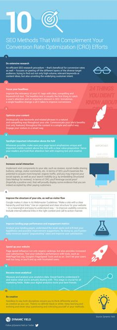 SEO for CRO - Search Engine Optimization METHODS for Conversion Rate Optimization #InfoGraphic