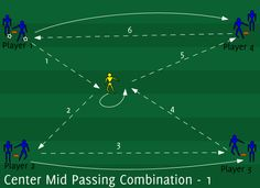 Center Mid Passing Combination 1