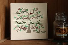 Belinda Lee Designs: The Creative Process Behind an Embroidered Family ...