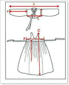 Como sacar patrones a un hanbok