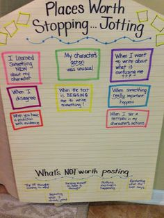 Stop and Jots about Characters - 3rd grade