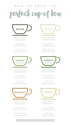 Just like making coffee, there is an art to brewing the perfect cup of tea. Each variety requires a different time in which you leave the tea steeping in hot water. I learned the hard way when I hosted a party and forgot about the tea, so when it was time to serve, it was...read more
