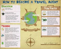 The Steps to Becoming a Travel Agent