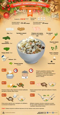 Salad Olivie - Soviet recipe as presented by Argumenty i Fakty newspaper/ Оливье: советская версия - Кухня - Аргументы и Факты