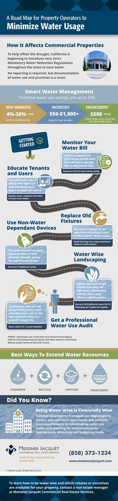 INFOGRAPHIC: A Road Map for Property Operators to Minimize Water Usage. Commercial property managers can help property owners and operators navigate the drought by coordinating water.