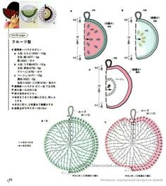Crochet Diagram, Crochet Chart, Crochet Motif, Crochet Doilies, Crochet Flowers, Crochet Stitches, Crochet Fruit, Crochet Food, Love Crochet