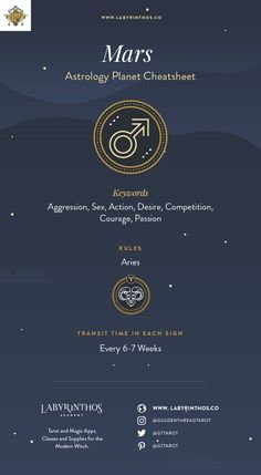 Planet Venus Astrology Cheat Sheet Venus Astrology Symbol Characteristics Planet Energy and More zodiac horoscope moon sun planets mercury venus mars jupiter saturn ur. Jupiter Astrology, Astrology Planets, Astrology Numerology, Astrology Zodiac, Astrology Signs, Zodiac Signs, Numerology Chart, Zodiac Planets, Pluto In Scorpio