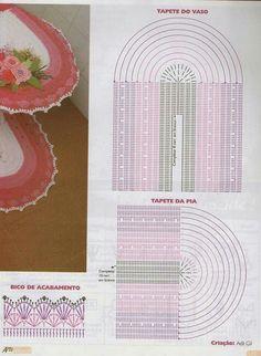Grafico rosa