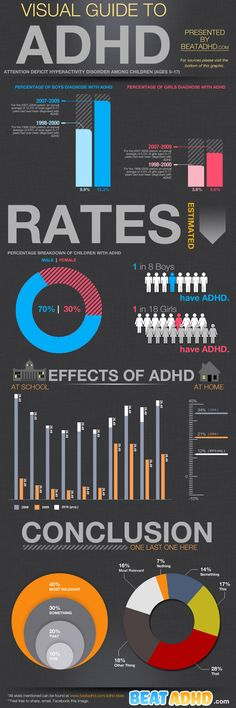 hidden dangers of adhd medication essay Adhd and medication 2014 elissa abbott hidden dangers of adhd medication medication for adhd can cause a great deal of overdose for children that have adhd medication and therapy to treat adhd essay medication and therapy.