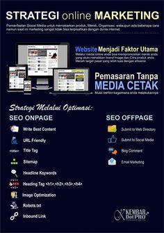 Tetapkan Langkah Dan Strategi Online Marketing