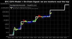 websites für den handel mit binären optionen wo kryptowährung kaufen schweiz