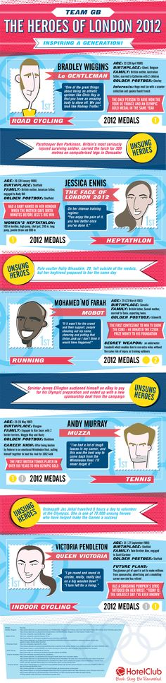The Heroes of London 2012 [INFOGRAPHIC] #heroes #London