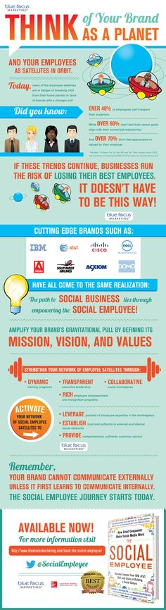 Think of Your Brand as a Planet... and Your Employees as Satellites in Orbit [#infographic]