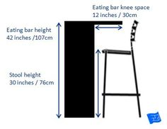 Kitchen eating bar and stool height.
