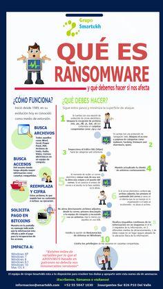 #Ransomware ¿Qué es ransomware? ¿Qué debemos hacer si nos afecta? ¿Cómo funciona?  ¡Revisa en esta infografia como funciona un ataque de Ransomware y que debes hacer si te afecta!