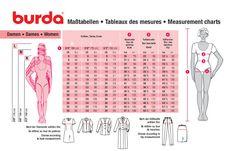 Tabla de medidas - María Elena García Guanaguanay - Picasa Web Albums