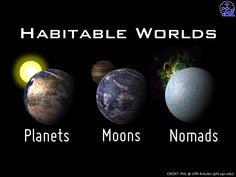 habitable planets list - HD2880×2160