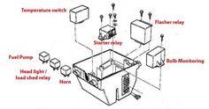 Bmw K100 Fuse Box - Free Vehicle Wiring Diagrams •