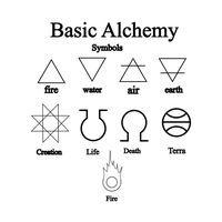 Alchemy - What does it mean ??-alchemyofthegoddess.com