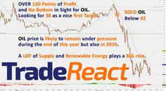 Oil market explained. Today Oil dropped below the 42 level and after that the pricedropped of hard. It was because…