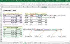 Learn how to use VLOOKUP with if condition in Excel with 5 examples. VLOOKUP is one of the most powerful and top used functions in Excel. Using IF logical function with VLOOKUP makes the formulas more powerful. Vlookup Excel, Page Layout, Periodic Table, Conditioner, Names, Learning, Periodic Table Chart, Periotic Table, Studying