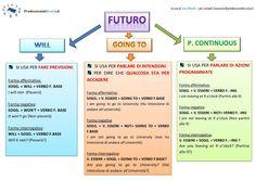 mappa schema tabella dsa futuri inglese will going to present continuous Magic English, English Time, English Verbs, English Fun, English Book, English Study, English Lessons, English Grammar, Learn English