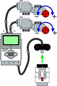 ircontrol_setuzoku Lego Robot, Robots, Lego Mindstorms, Bar Mitzvah, Legos, Kai, Engineering, Coding, Science