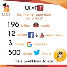 #internet #DidYouKnow #FunFacts #interesting #googlesearch #Twitter #apps #Facebook #YouTube #mail #LinkedIn #fact #Tweets #Videos