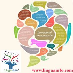 content writing, Book Translation, Medical Translation