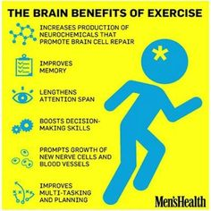 """""""The Brain Benefits of Exercise"""" - kids fitness classes are not just all fun and games (although they are that too!) - they help improve little minds, expand brain power and prep little ones for a lifetime of healthy habits! Fitness Workouts, Fitness Motivation, Fitness Tips, Quotes Motivation, Fitness Quotes, Fitness Facts, Workout Routines, Workout Exercises, Exercise Motivation"""