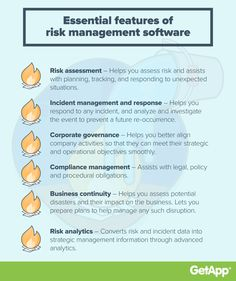 List of common risk management software features Management Books, Risk Management, Oil And Gas, Software, Infographics, Infographic, Info Graphics, Visual Schedules