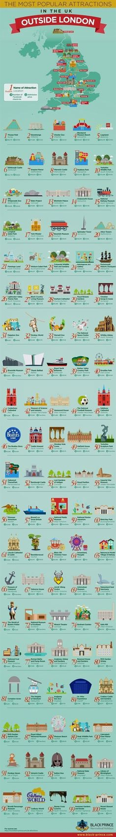 100 Most Popular Attractions Outside Of London  - If you want to travel in the UK, however, not in London then this infographic will tell you the 100 top most popular attractions outside of London. - #infographic  #TravelIdeas