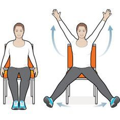 8 Exercise Moves You Can Do in Your Chair – part of #AmericaGetsCooking to Stop Diabetes for American #DiabetesMonth!