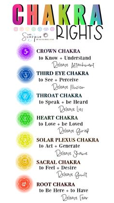 We monitor what is happening every day in the world of meditation and yoga . Chakra Meditation, Chakra Healing, Chakra Mantra, Kundalini Yoga, Meditation Music, Mindfulness Meditation, Reiki, Chakra Alignment, Plexus Solaire
