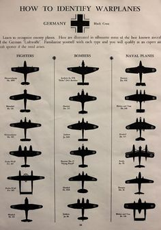 This pin shows that people on the ground had ways to determine whose planes belonged to who based on the wings and shape. This chart shows different German planes that were used.