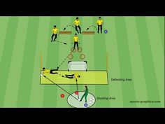 Goalkeeper training Dealing with angled shots ● Goalkeeper Drills, Goalkeeper Training, Soccer Training, Soccer Goalie, Football Drills, Soccer Coaching, Sports Graphics, Strength, Goals