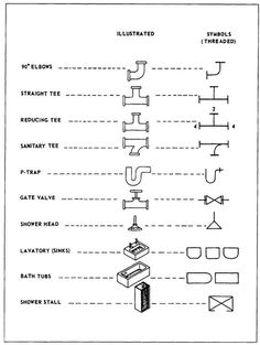 plumbing diagram - Google Search