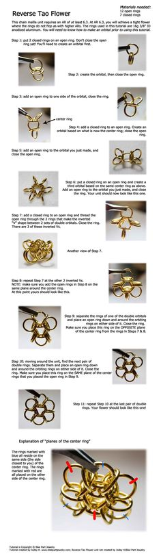 Reverse Tao Flower Tutorial by *FeMailleTurtle on deviantART