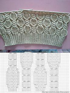 Motifs avec des aiguilles à tricoter. Prenez une boîte à pièces)