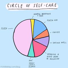 Self care and How to Thrive Essential self care routines for busy pe. Self care and How to Thrive Essential self care routines for busy people. How to thrive in your every day lif. Self Care Activities, Care Quotes, Quotes Quotes, Self Care Routine, Best Self, Self Esteem, Self Improvement, Self Help, Self Love